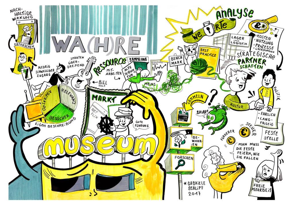 """Graphische Darstellung des Panels """"W(a)hre Museen"""" auf der Jahrestagung des DMB 2017."""
